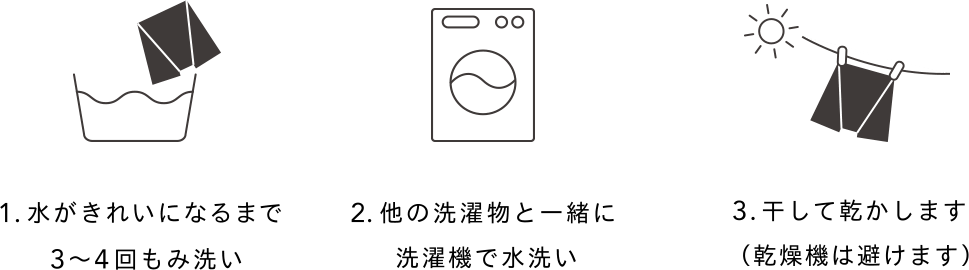 1.水がきれいになるまで3~4回もみ洗い。2.他の洗濯物と一緒に洗濯機で水洗い。3.干して乾かします(乾燥機は避けます)
