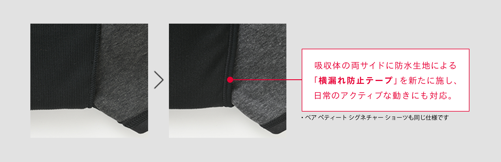 吸収体の両サイドに防水生地による「横漏れ防止テープ」を新たに施し、日常のアクティブな動きにも対応。