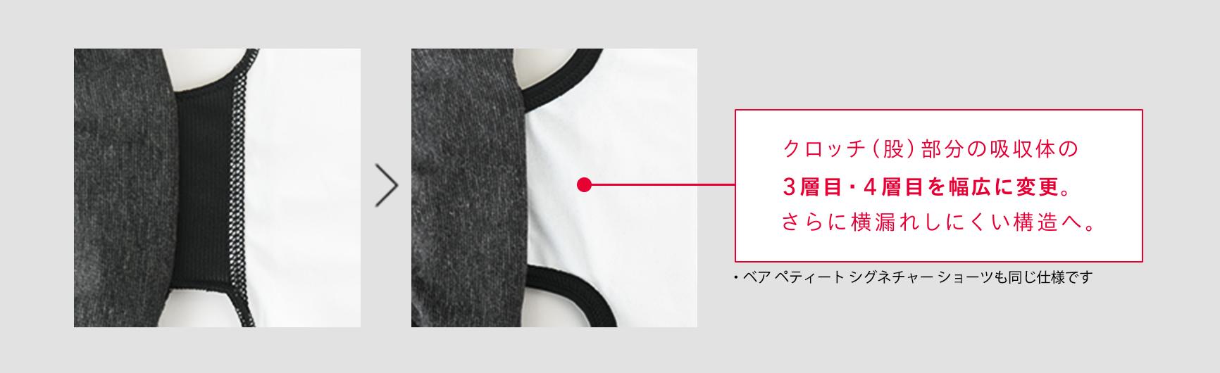 クロッチ(股)部分の吸収体の3層目・4層目を幅広に変更。さらに横漏れしにくい構造へ。