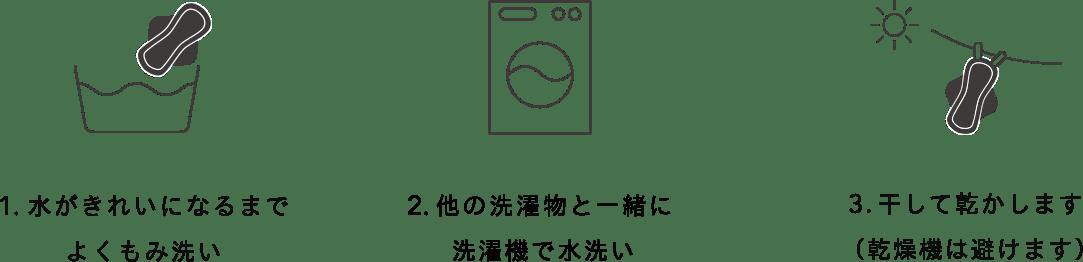 Be-A Japan/ベア ジャパン 超吸収型生理ショーツ ベア シルクナプキンの洗い方